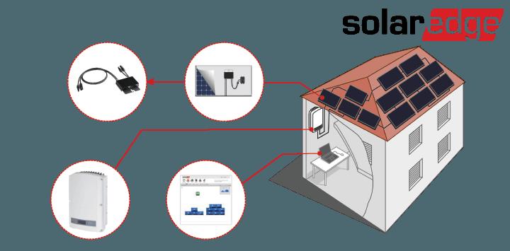 System solarny Solar Edge